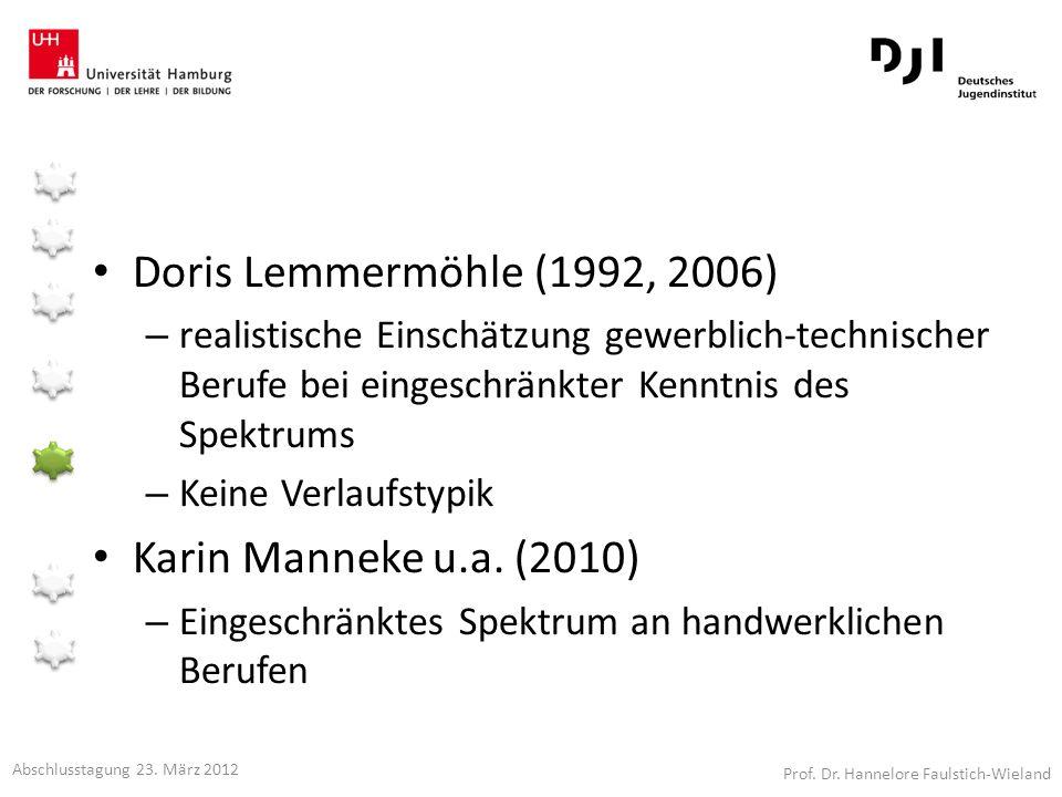 Doris Lemmermöhle (1992, 2006) Karin Manneke u.a. (2010)