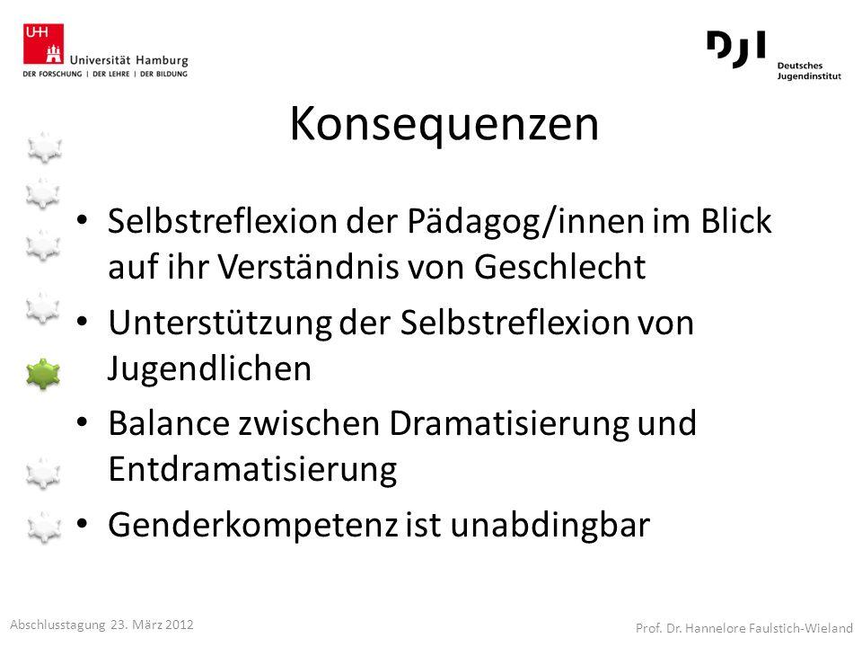 Konsequenzen Selbstreflexion der Pädagog/innen im Blick auf ihr Verständnis von Geschlecht. Unterstützung der Selbstreflexion von Jugendlichen.