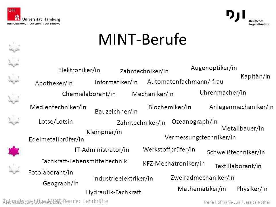 MINT-Berufe Augenoptiker/in Elektroniker/in Zahntechniker/in