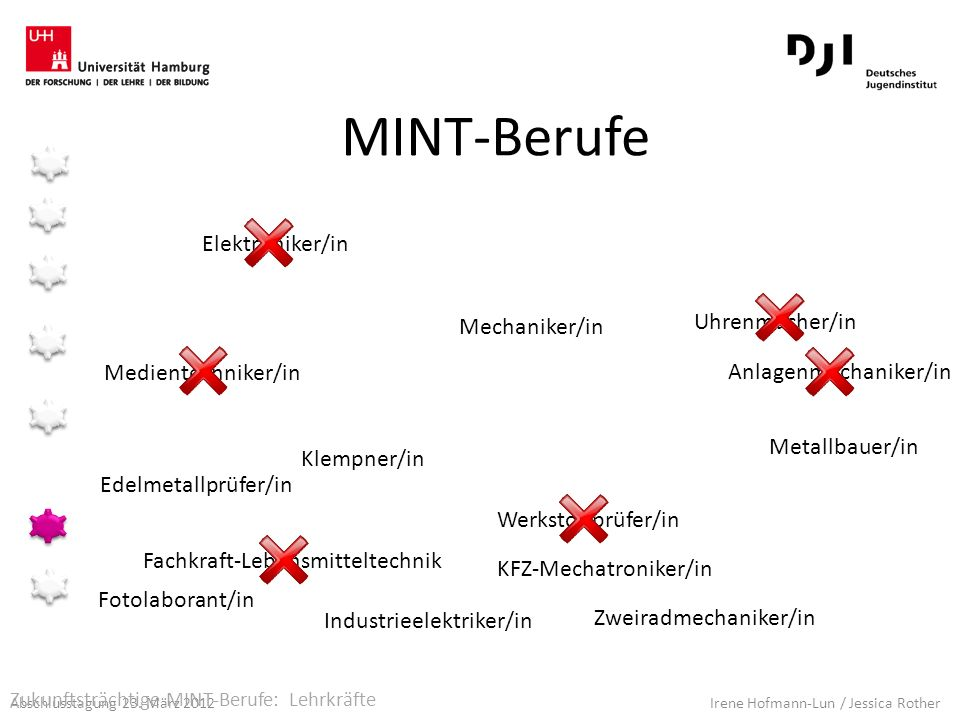 MINT-Berufe Elektroniker/in Uhrenmacher/in Mechaniker/in