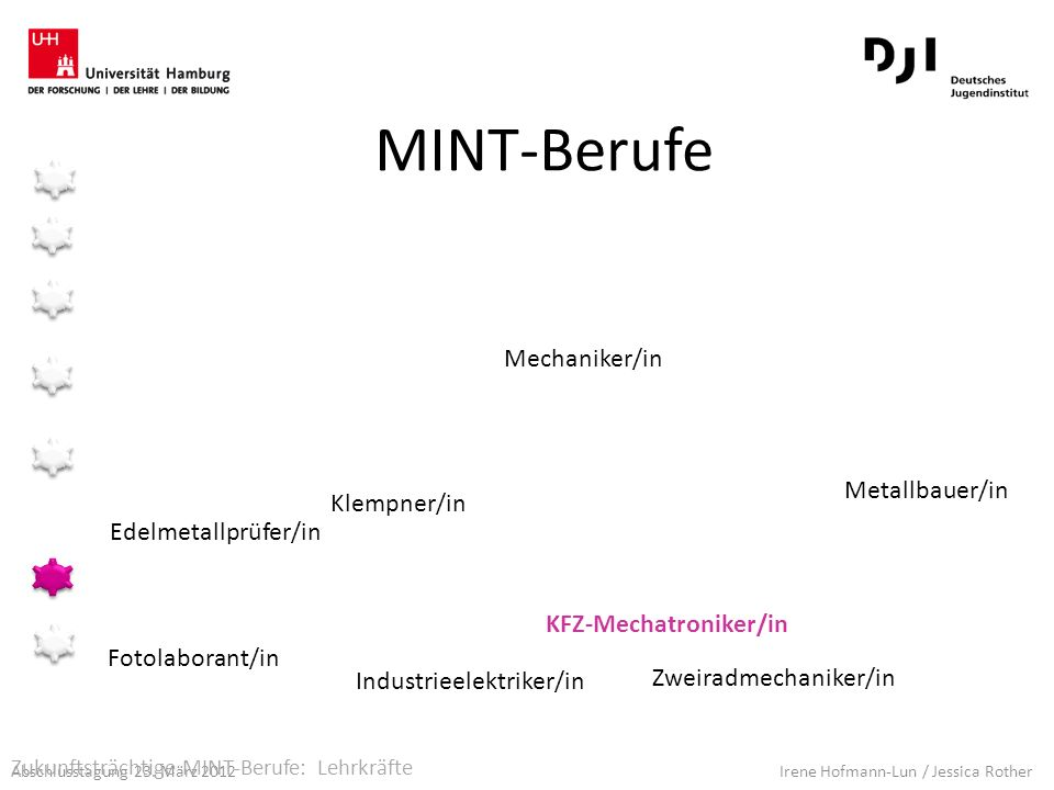 MINT-Berufe Mechaniker/in Metallbauer/in Klempner/in