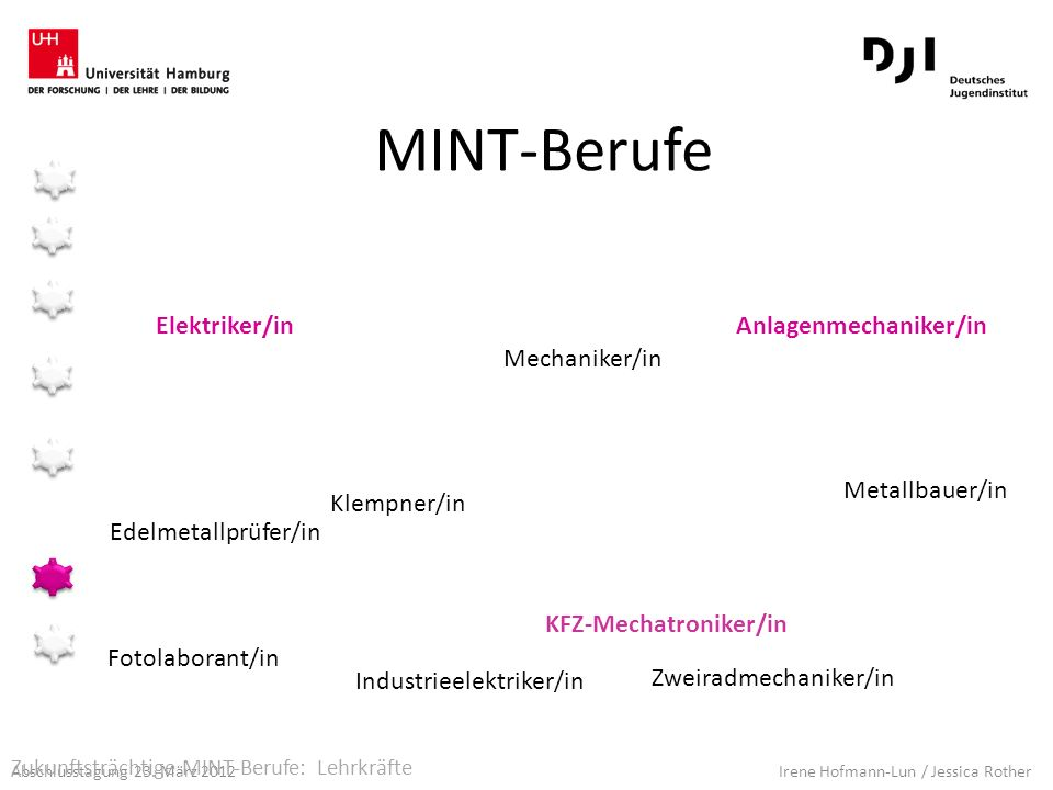 MINT-Berufe Elektriker/in Anlagenmechaniker/in Mechaniker/in