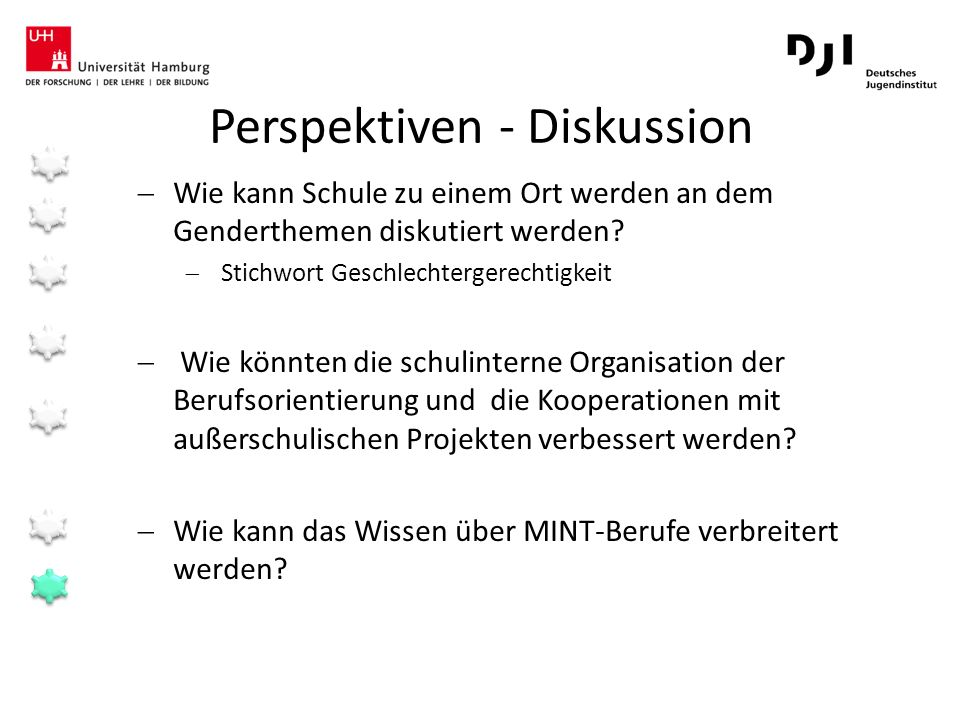 Perspektiven - Diskussion