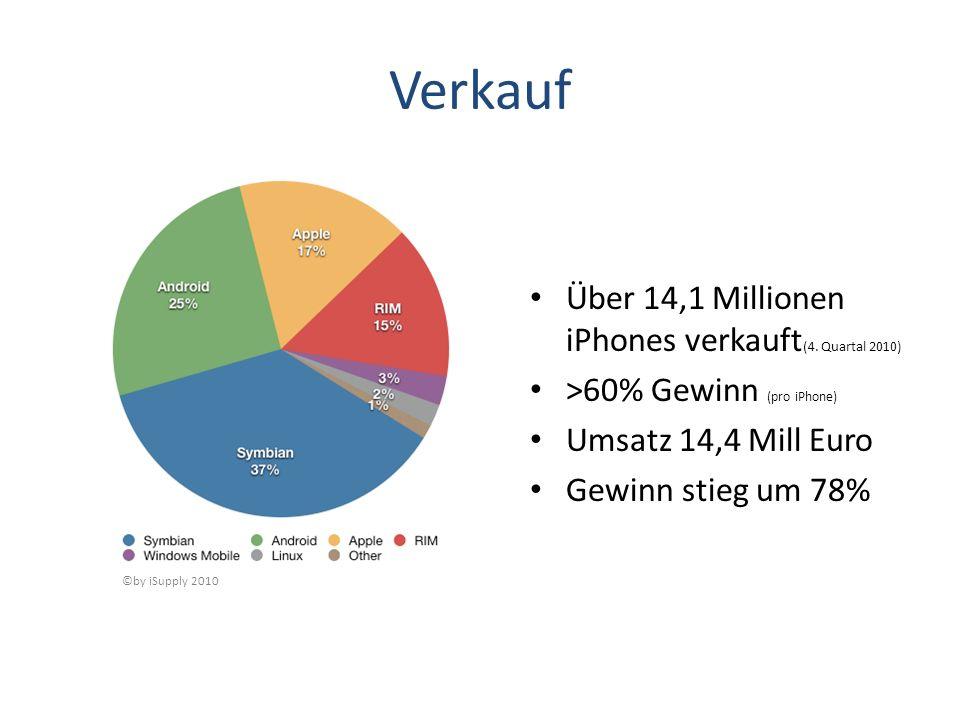 Verkauf Über 14,1 Millionen iPhones verkauft(4. Quartal 2010)
