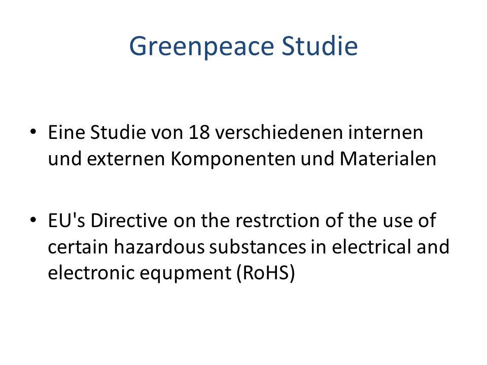 Greenpeace Studie Eine Studie von 18 verschiedenen internen und externen Komponenten und Materialen.