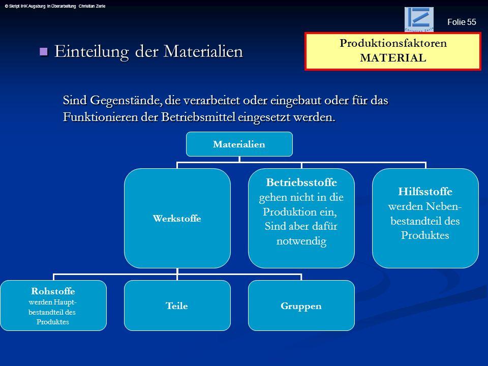 Produktionsfaktoren MATERIAL