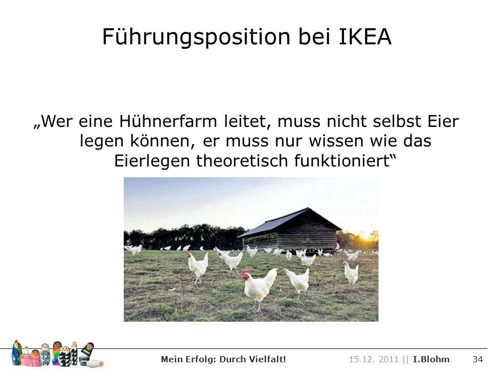 Führungsposition bei IKEA