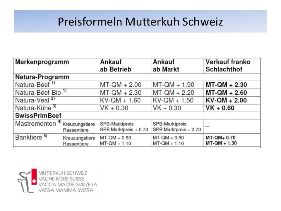 Preisformeln Mutterkuh Schweiz