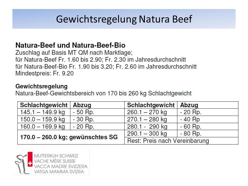 Gewichtsregelung Natura Beef