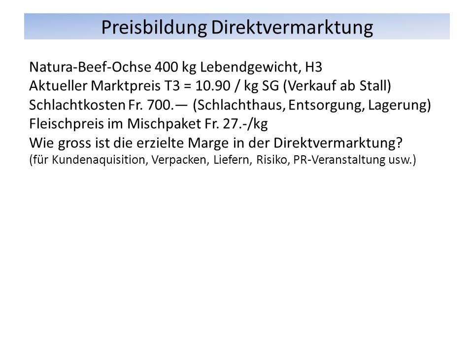 Preisbildung Direktvermarktung