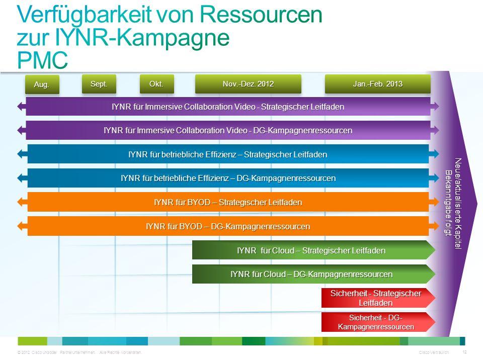 Verfügbarkeit von Ressourcen zur IYNR-Kampagne PMC