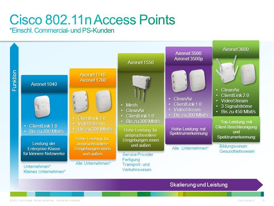 Cisco 802.11n Access Points *Einschl. Commercial- und PS-Kunden