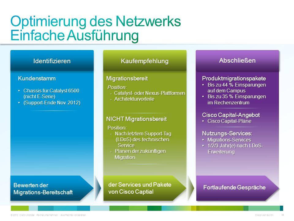 Optimierung des Netzwerks Einfache Ausführung