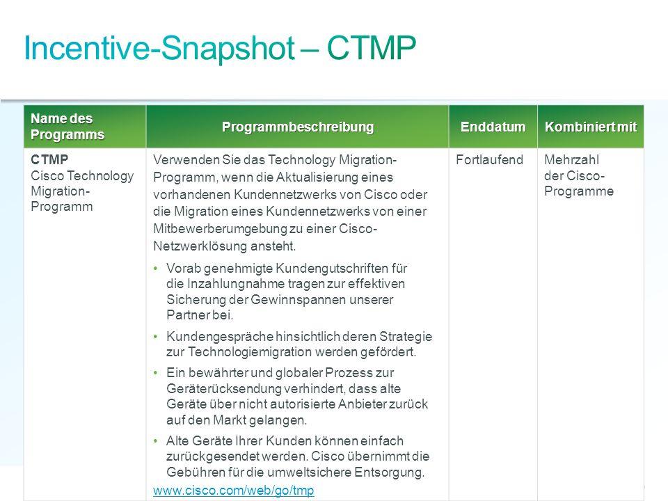 Incentive-Snapshot – CTMP