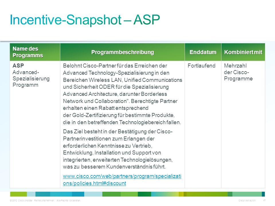 Incentive-Snapshot – ASP