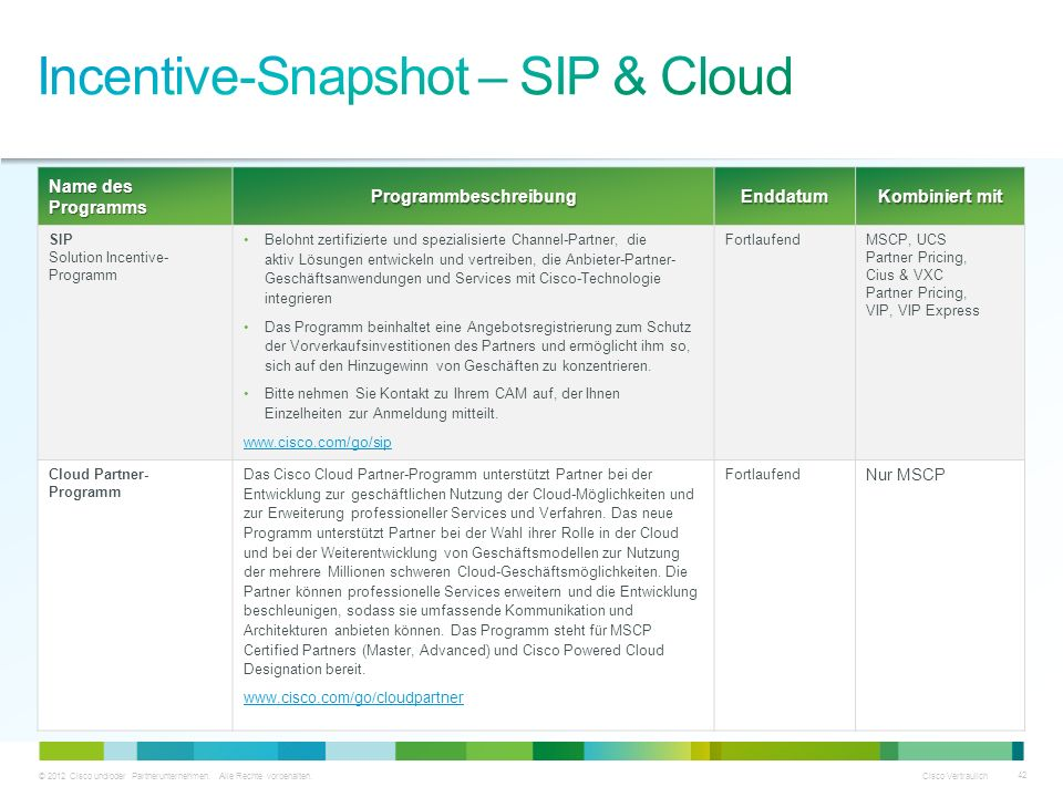 Incentive-Snapshot – SIP & Cloud