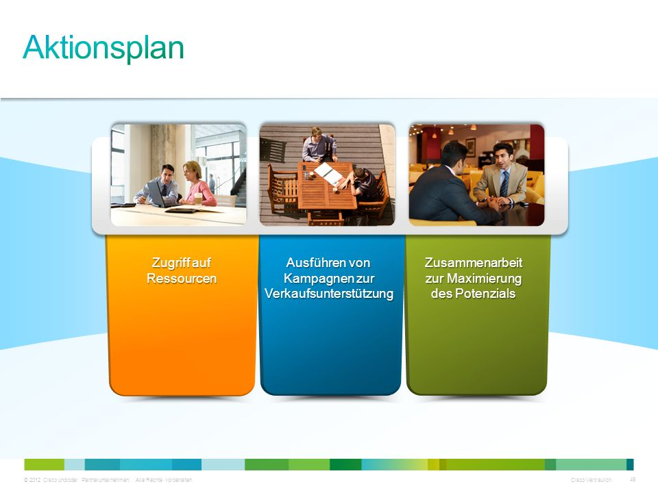 Aktionsplan Zugriff auf Ressourcen