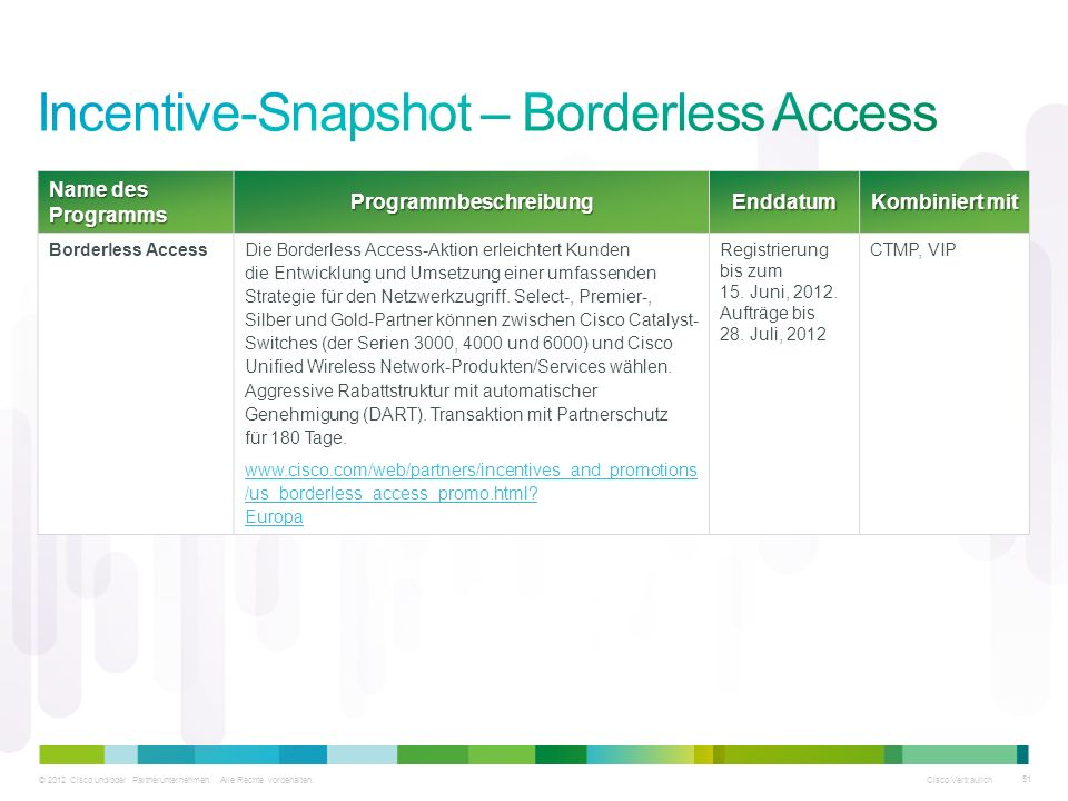 Incentive-Snapshot – Borderless Access