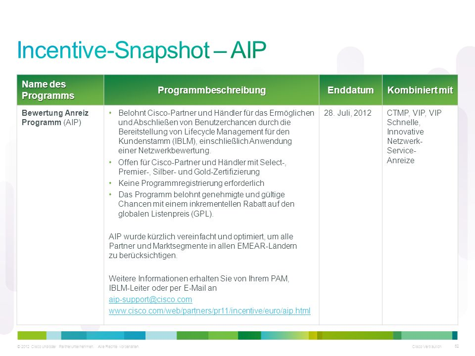 Incentive-Snapshot – AIP