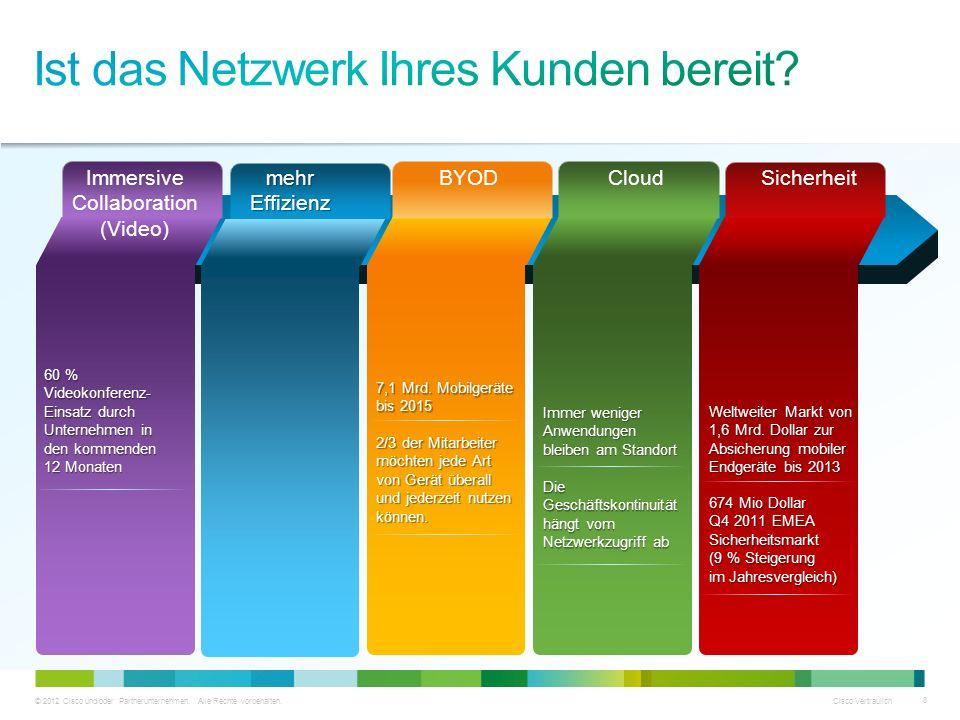 Ist das Netzwerk Ihres Kunden bereit
