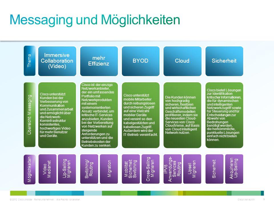 Messaging und Möglichkeiten