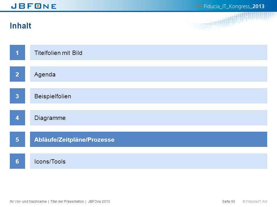 Inhalt 1 Titelfolien mit Bild 2 Agenda 3 Beispielfolien 4 Diagramme 5