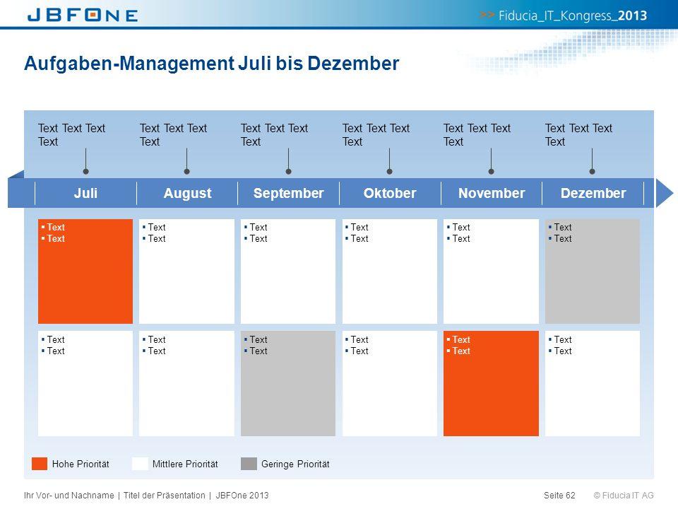Aufgaben-Management Juli bis Dezember