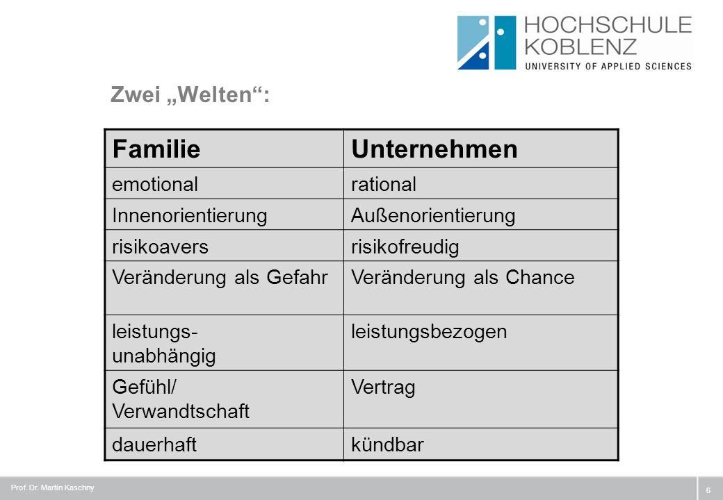 """Familie Unternehmen Zwei """"Welten : emotional rational"""
