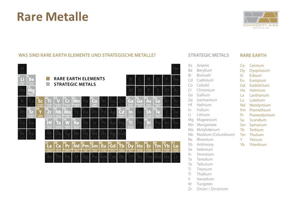 Rare Metalle