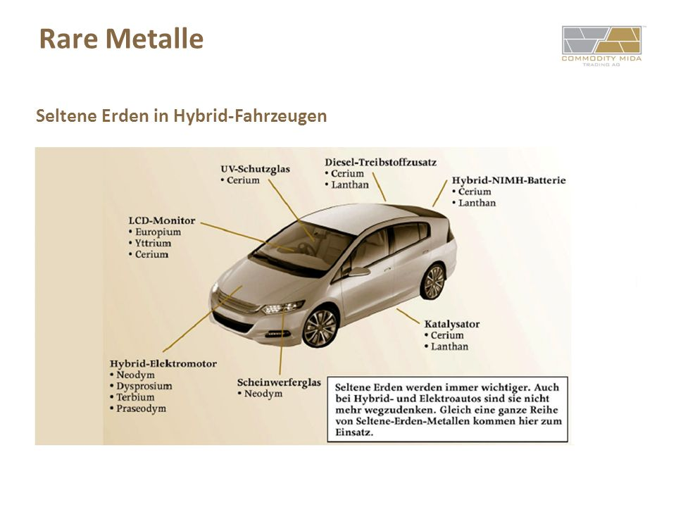 Rare Metalle Seltene Erden in Hybrid-Fahrzeugen