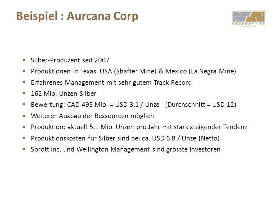 Beispiel : Aurcana Corp