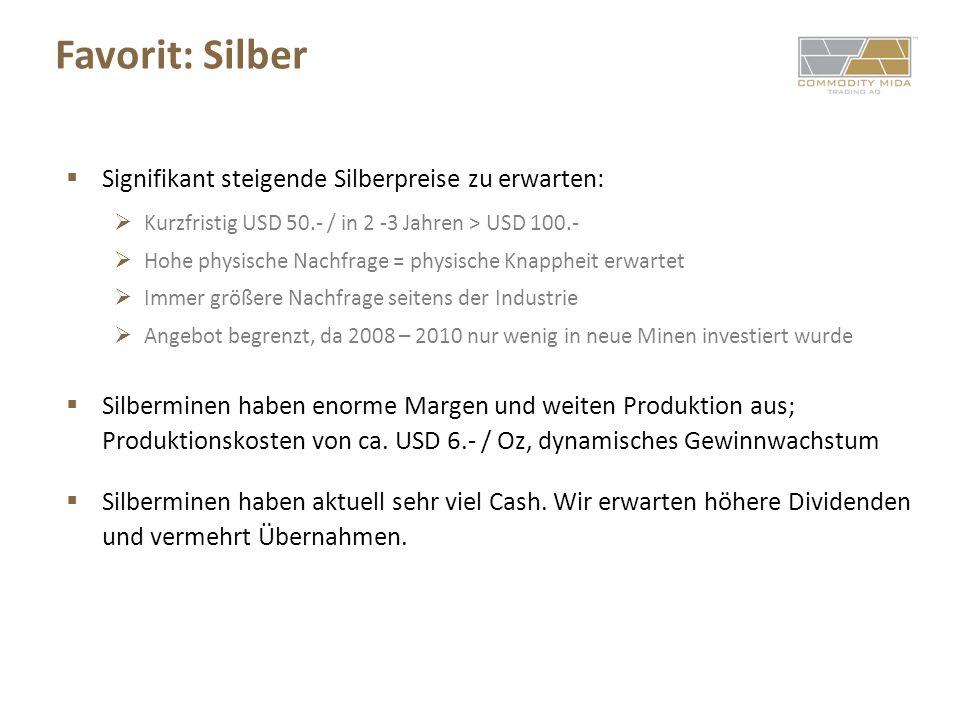 Favorit: Silber Signifikant steigende Silberpreise zu erwarten: