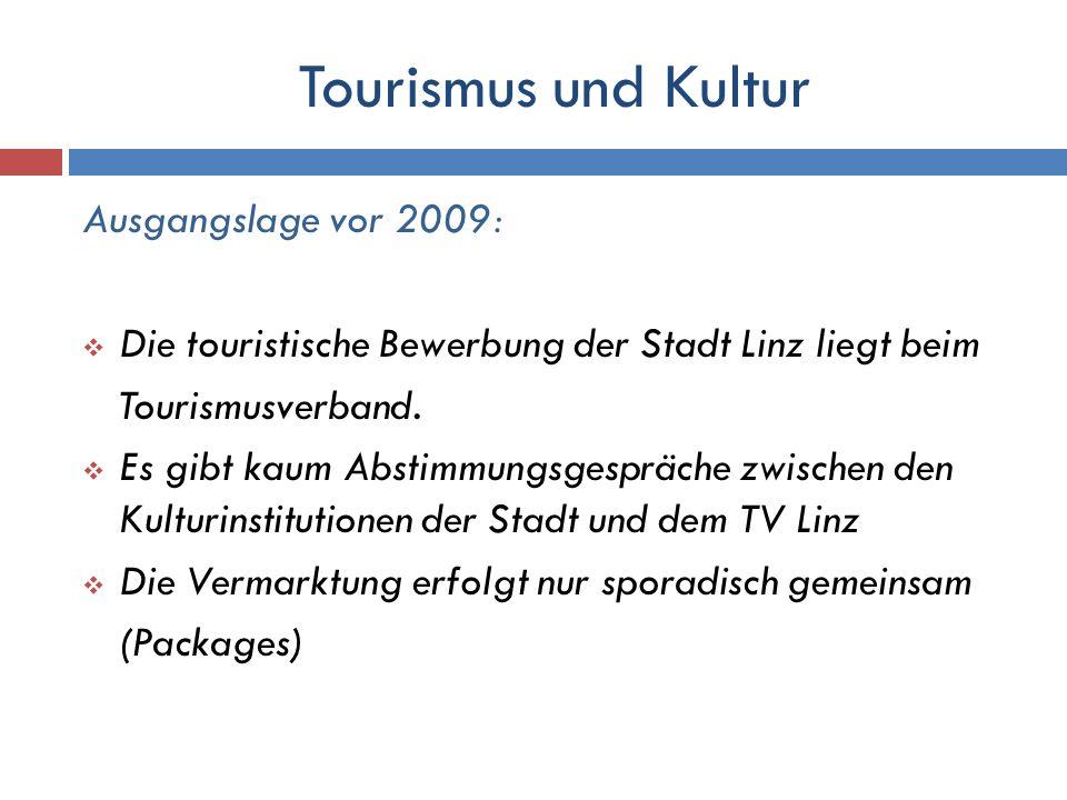 Tourismus und Kultur Ausgangslage vor 2009: