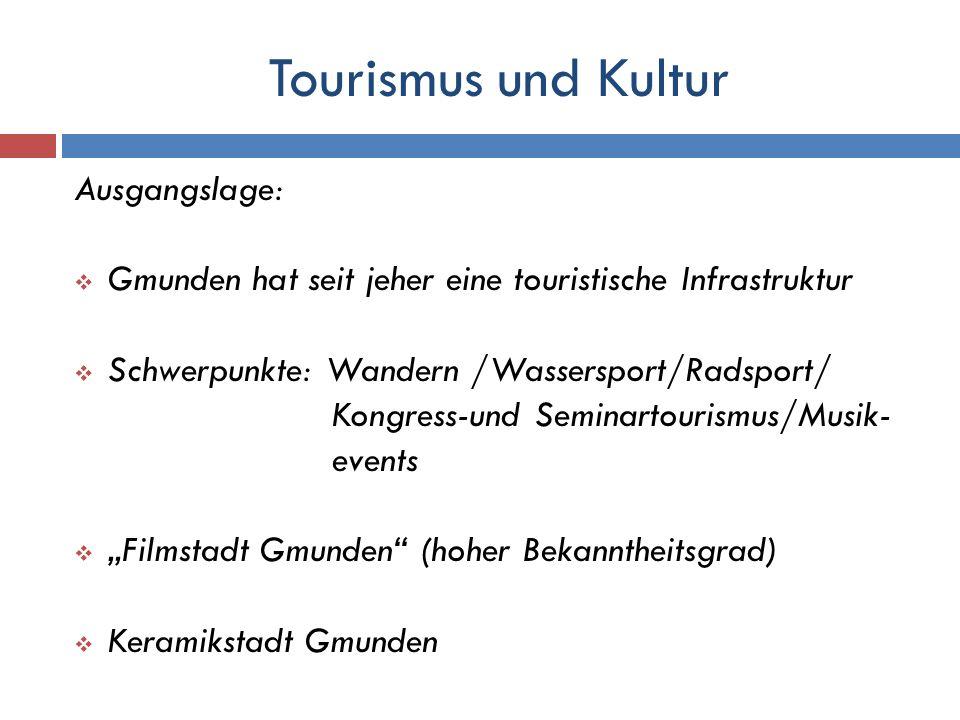 Tourismus und Kultur Ausgangslage: