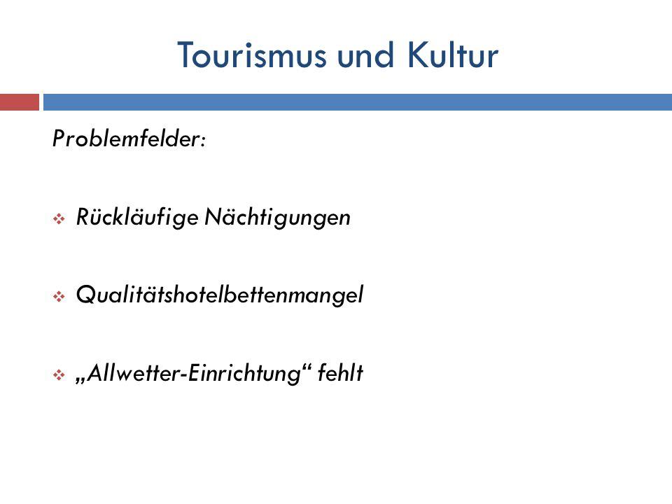 Tourismus und Kultur Problemfelder: Rückläufige Nächtigungen