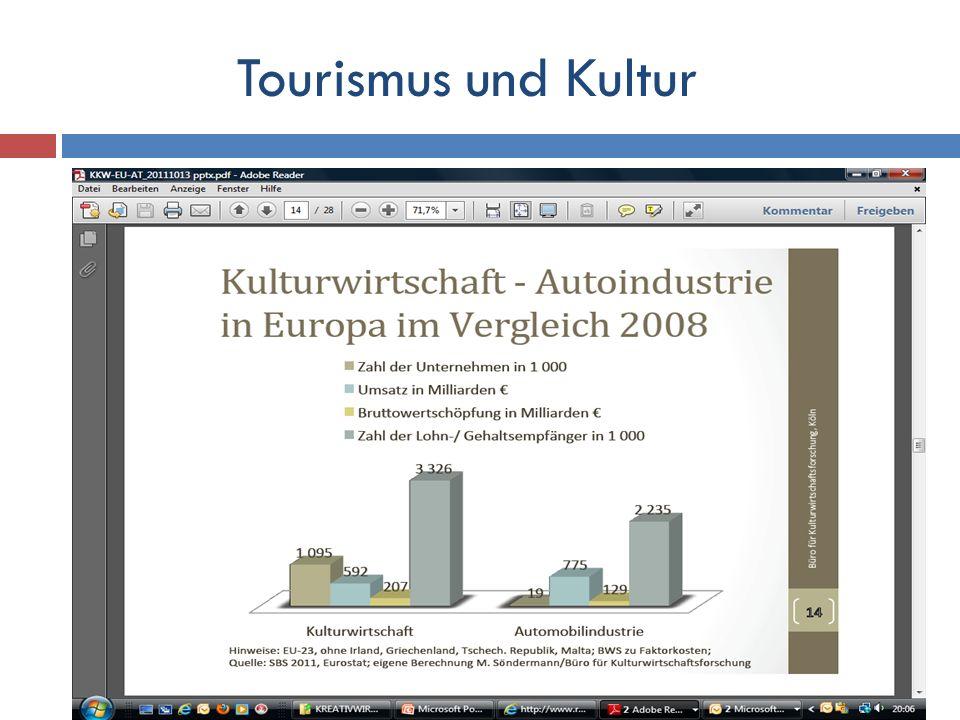 Tourismus und Kultur