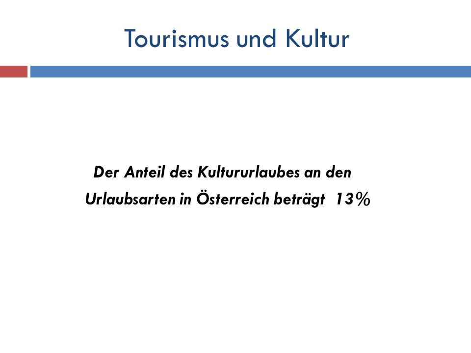 Tourismus und Kultur Der Anteil des Kultururlaubes an den