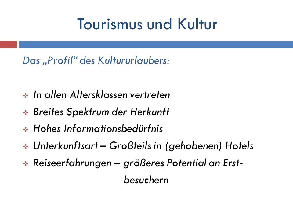 "Tourismus und Kultur Das ""Profil des Kultururlaubers:"