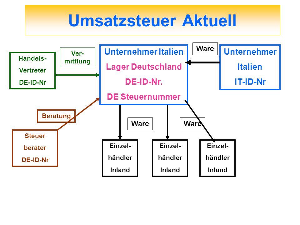 Umsatzsteuer Aktuell Unternehmer Italien Lager Deutschland DE-ID-Nr.