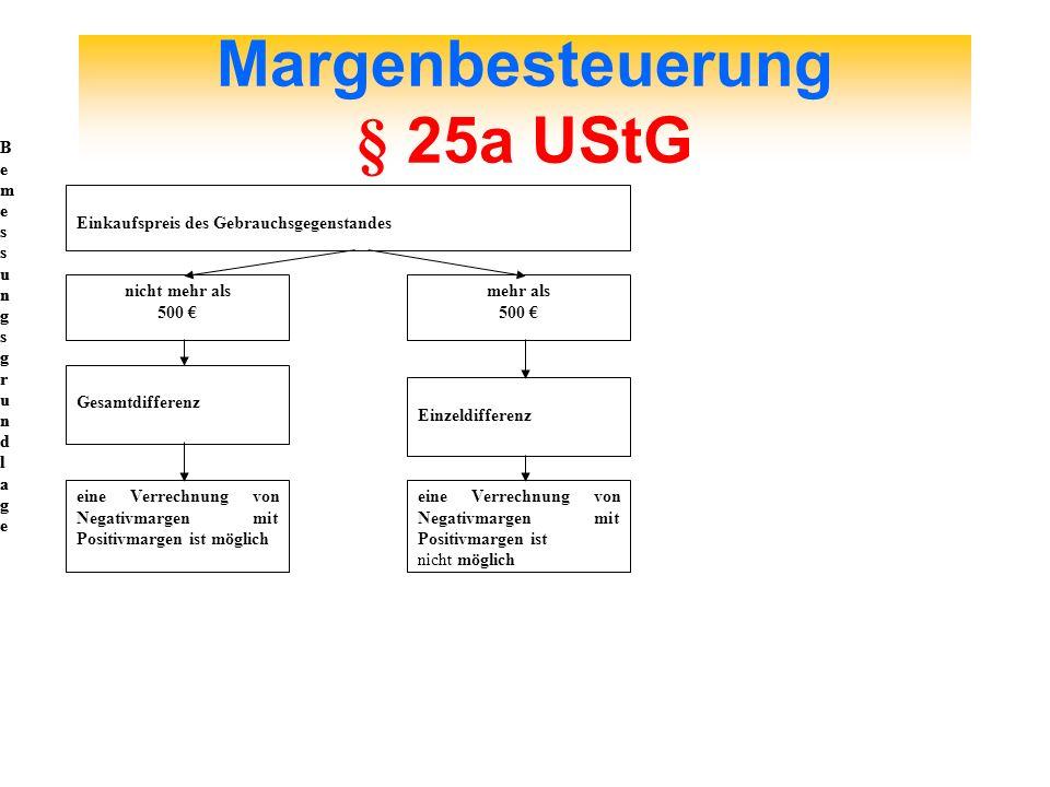 Margenbesteuerung § 25a UStG