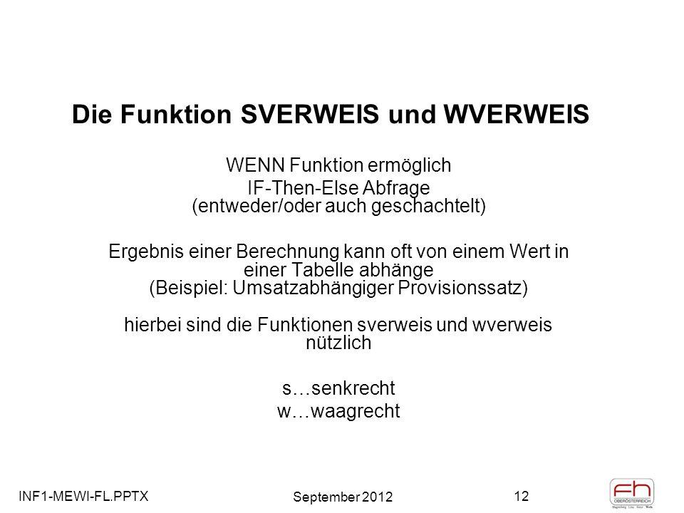 Die Funktion SVERWEIS und WVERWEIS
