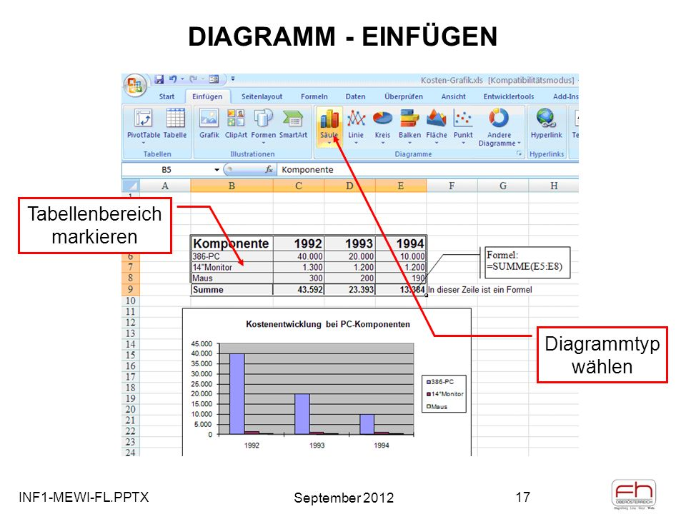 DIAGRAMM - EINFÜGEN Tabellenbereich markieren Diagrammtyp wählen