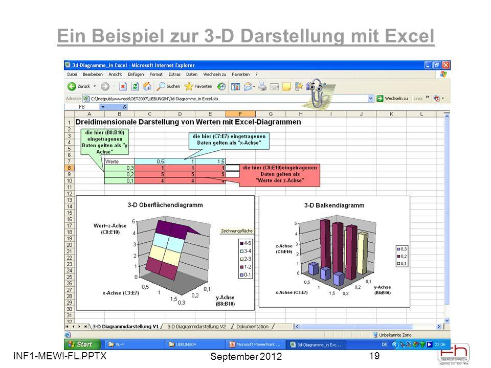 Ein Beispiel zur 3-D Darstellung mit Excel