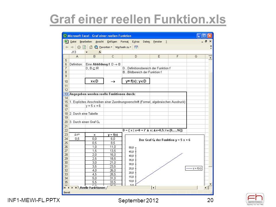 Graf einer reellen Funktion.xls