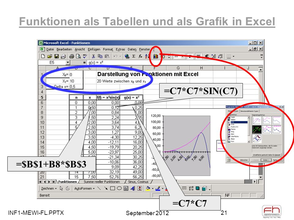 Fein Absolutwert Funktionen Und Grafiken Arbeitsblatt Ideen - Super ...