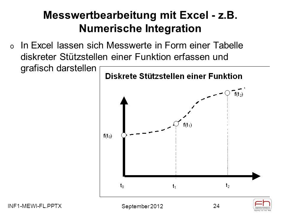 Messwertbearbeitung mit Excel - z.B. Numerische Integration