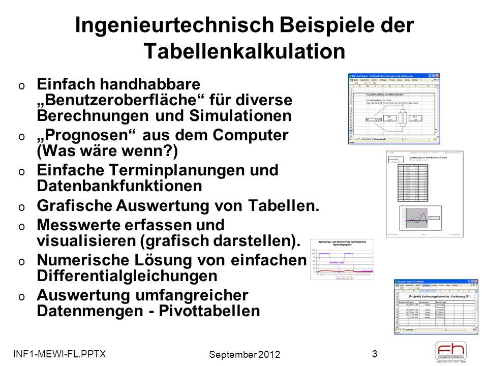 Ingenieurtechnisch Beispiele der Tabellenkalkulation