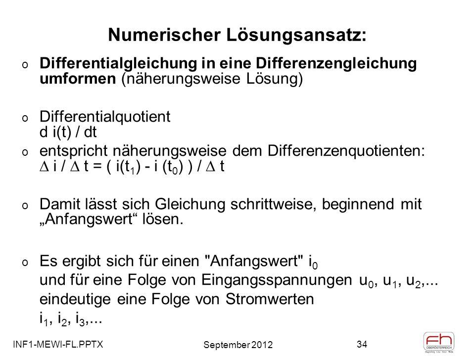 Numerischer Lösungsansatz: