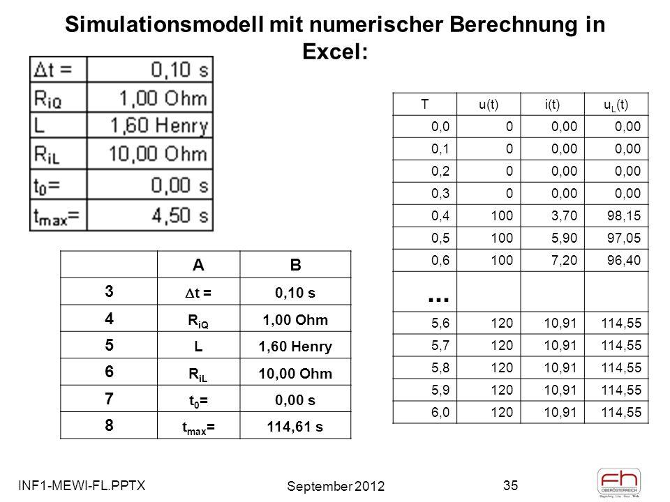Simulationsmodell mit numerischer Berechnung in Excel: