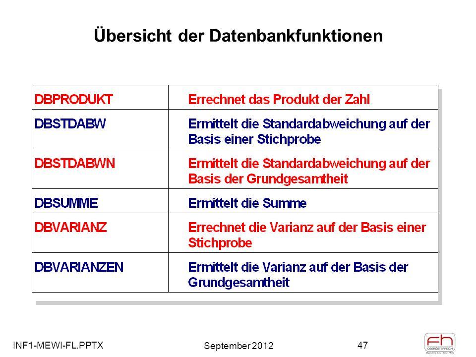 Übersicht der Datenbankfunktionen